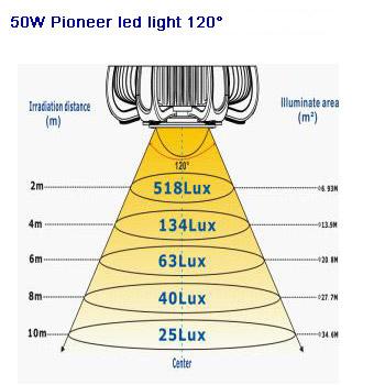 Pioneer-120-50W