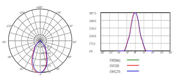 LED-High-Mast-light-500WA-PD