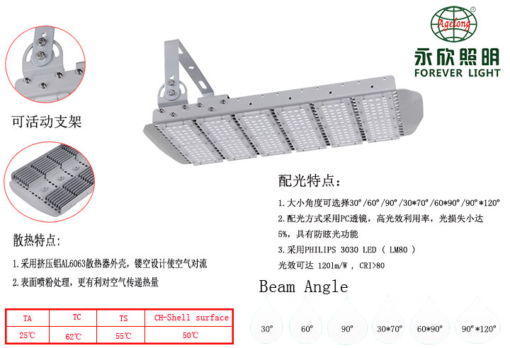 LED-Tunnel-Light-gongeng
