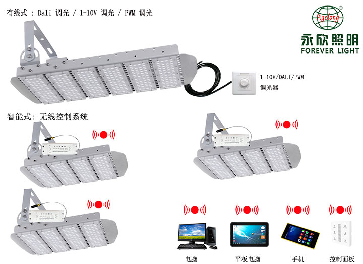 LED-Tunnel-Light-zhineng