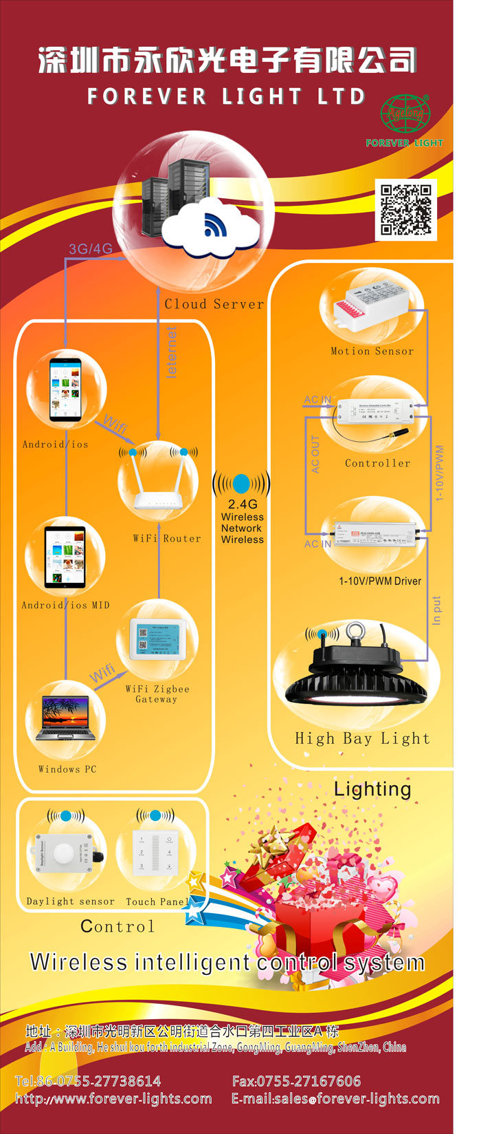 zigbee-high-bay-light