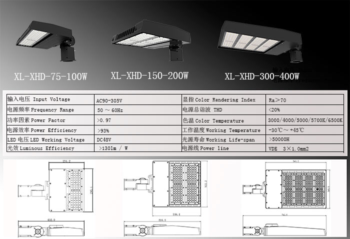 led-shoebox-light-dqcs