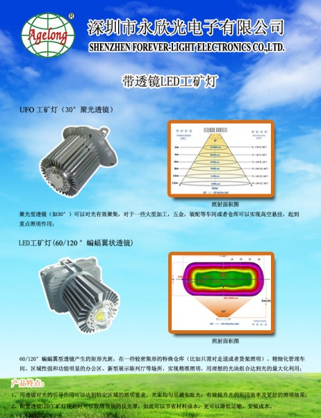 新产品-带透镜LED工矿灯及LED泛光灯