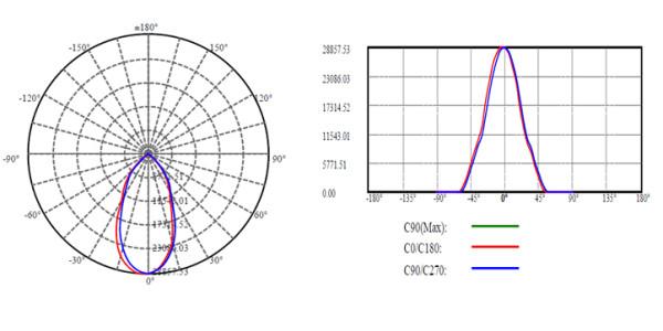 LED-High-Mast-light-300WA-PD