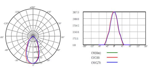 LED-High-Mast-light-400WA-PD