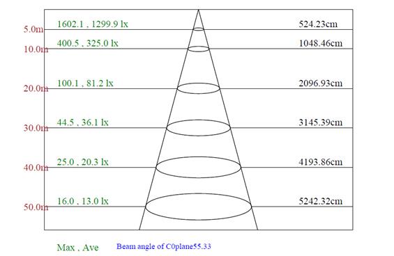 LED-High-Mast-light-500WA-II